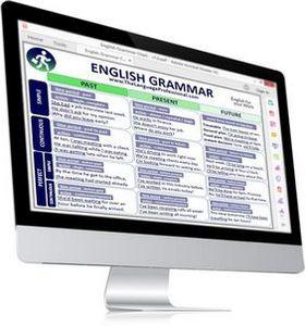 English Grammar Chart
